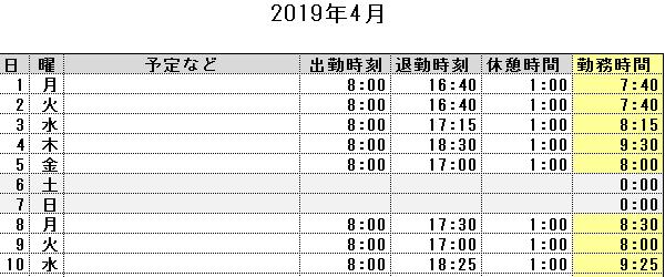 月別勤務時間計算表(エクセルテンプレート)